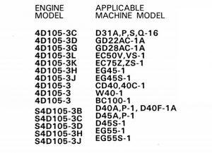 komatsu 4d105 3 s4d105 3 series diesel engine service. Black Bedroom Furniture Sets. Home Design Ideas